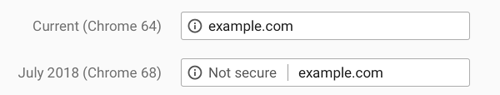 Https and Google