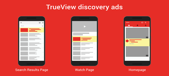 TruView YouTube Ad Formats
